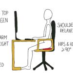 Ergonomics: desk posture
